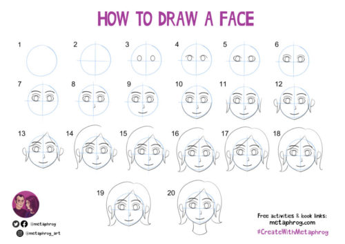 DRAW-A-FACE-TIP-SHEET